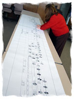 viewing a family tree chart